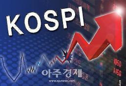 .kospi指数对外国人和机构投资者恢复2090点大关.