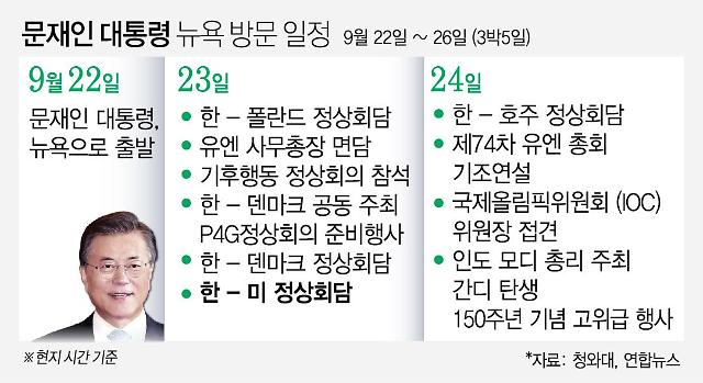 [9월 23일 조간칼럼 핵심요약] 韓美회담, 北 오판환경 정리해야, 위안부는 매춘부' 망언 류석춘 퇴출해야