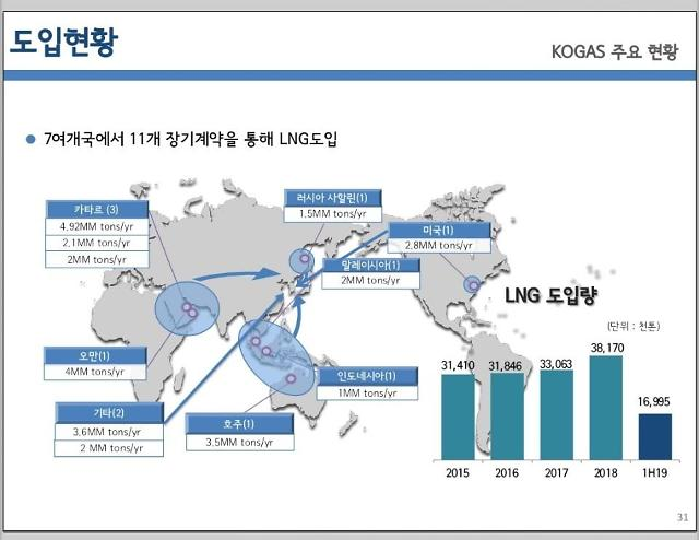 문 대통령의 통큰 선물…미국산 LNG 18년간 11조원 수입