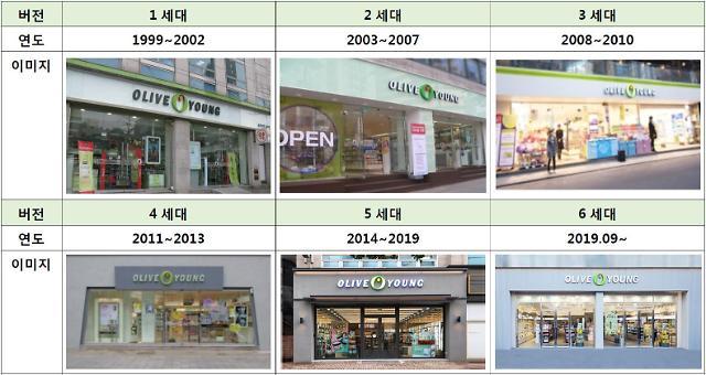 '20주년' 맞은 올리브영, 로고·매장·유니폼·쇼핑봉투 싹 바꾼다