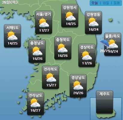 [오늘의 날씨 예보] 전국 흐림·제주 비…28일까지 남부 중심 비