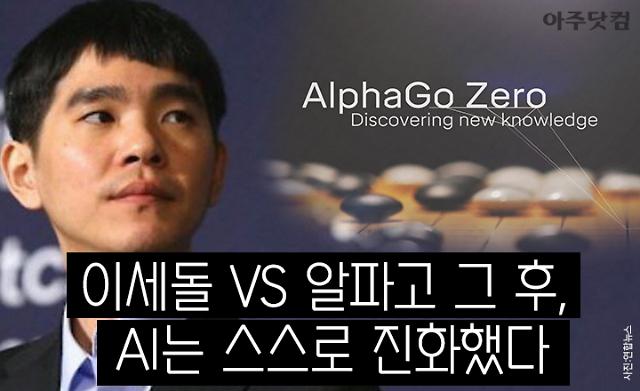 이세돌 vs 알파고 대국 그 후...AI는 스스로 진화했다 [카드뉴스]