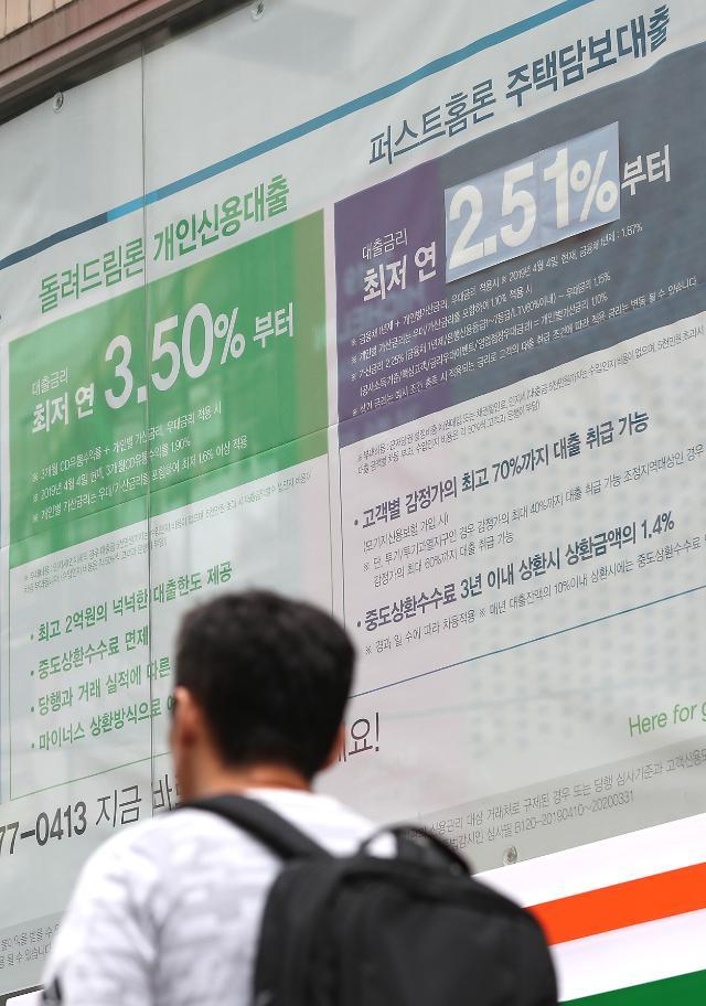 8월 주담대 평균금리 2.47%…역대 최저치 경신