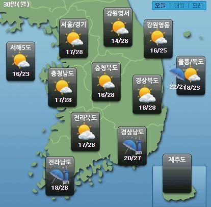 [오늘의 날씨 예보] 제주·남해안 돌풍·천둥번개 비·미세먼지 한때 나쁨…태풍 미탁 영향은?