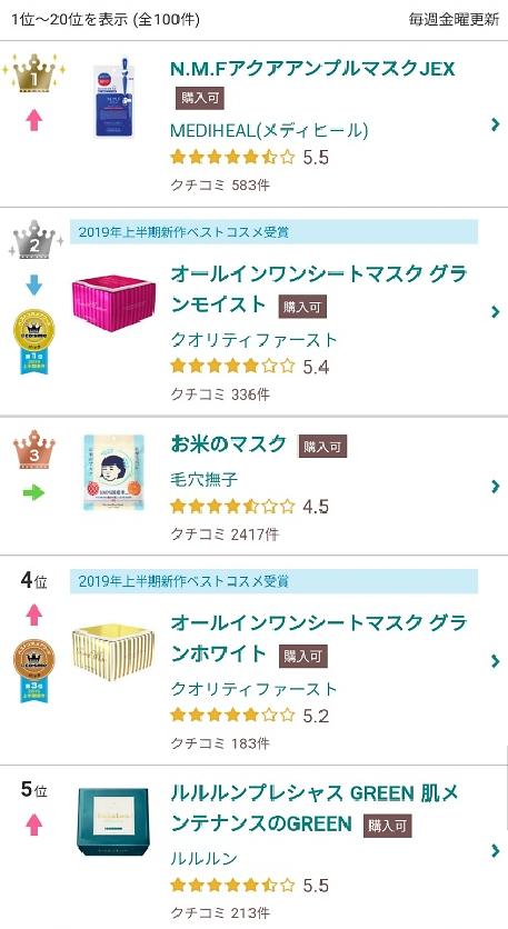 메디힐, 日 최대 뷰티 미디어 앳코스메서 마스크팩 1위 차지