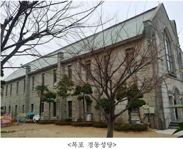 목포 경동성당·전북대 구 본관 등 4건 문화재 등록 예정