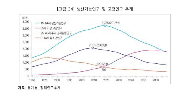 """老龄化·生产人口减少……将进入""""消费收缩社会"""""""