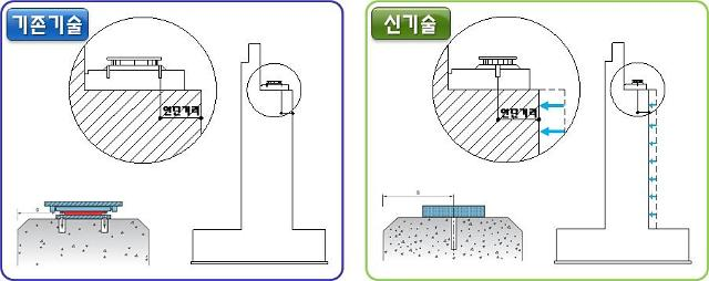 두산건설, 20% 비용절감 교량받침 신기술 개발