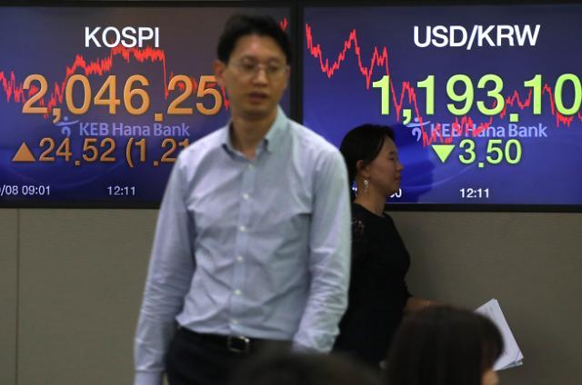 코스피, 삼성전자 어닝서프라이즈 효과..1.21% 상승