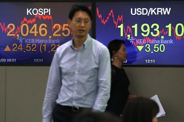 kospi因三星电子盈利上升1.21%