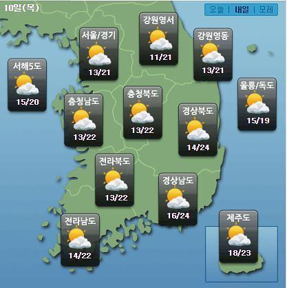 [오늘의 날씨 예보] 쌀쌀한 아침, 기온 10도 이하…11일~12일 강원영동 비