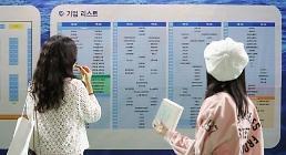 .近六成韩国企业招聘时看重应聘者外貌.