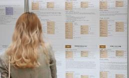 .待业生就业目标调查 近三成人做出这种选择.