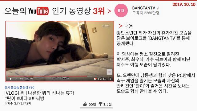 [오늘의 유튜브] 10월 11일 BEST 3…'골 장면만 12분? 스리랑카전 H/L', '유시민의 알릴레오, KBS 사장님 듣고 계시죠?', '방탄소년단 뷔의 휴가 브이로그'