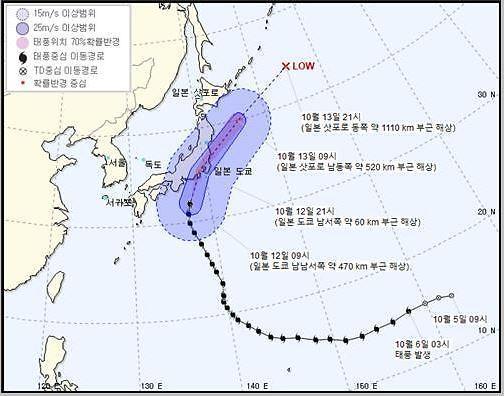 [날씨] 일본向 태풍 하기비스 영향 울산 공항 윈드시어 특보