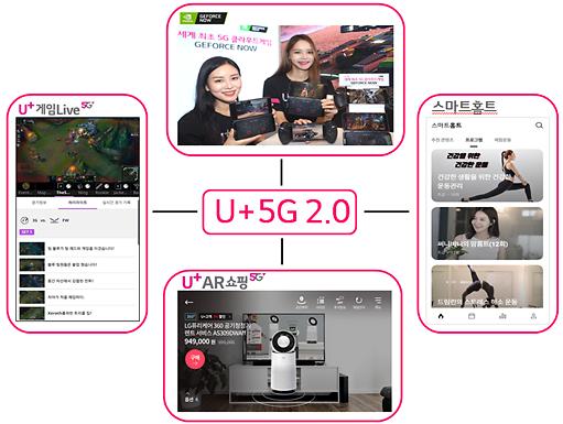 LG유플러스, 5G 서비스 영역 헬스와 쇼핑으로 확장