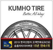 錦湖タイヤ、「KCSI」乗用車タイヤ部門の1位企業に選定