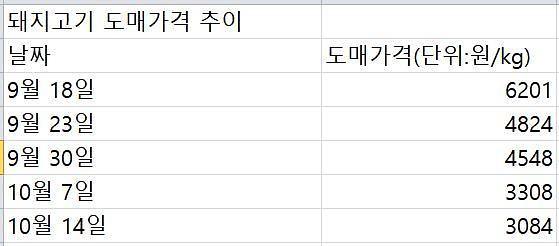 """민통선 아래서 돼지열병 멧돼지 확진...""""총기 포획에 900명 투입"""""""