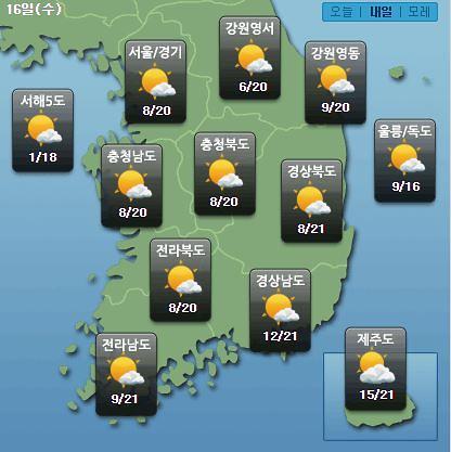 [오늘의 날씨 예보] 서울 아침 기온 8도 쌀쌀…미세먼지는?