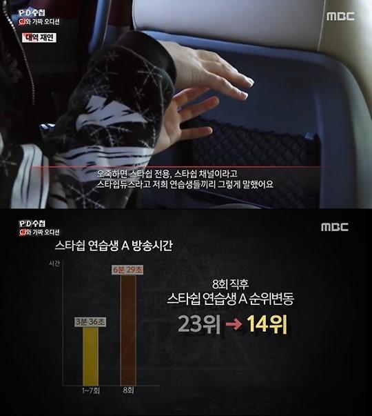 프로듀스101 조작 논란 스타쉽엔터테인먼트, 데뷔할 줄 알았다…분량부터 달라