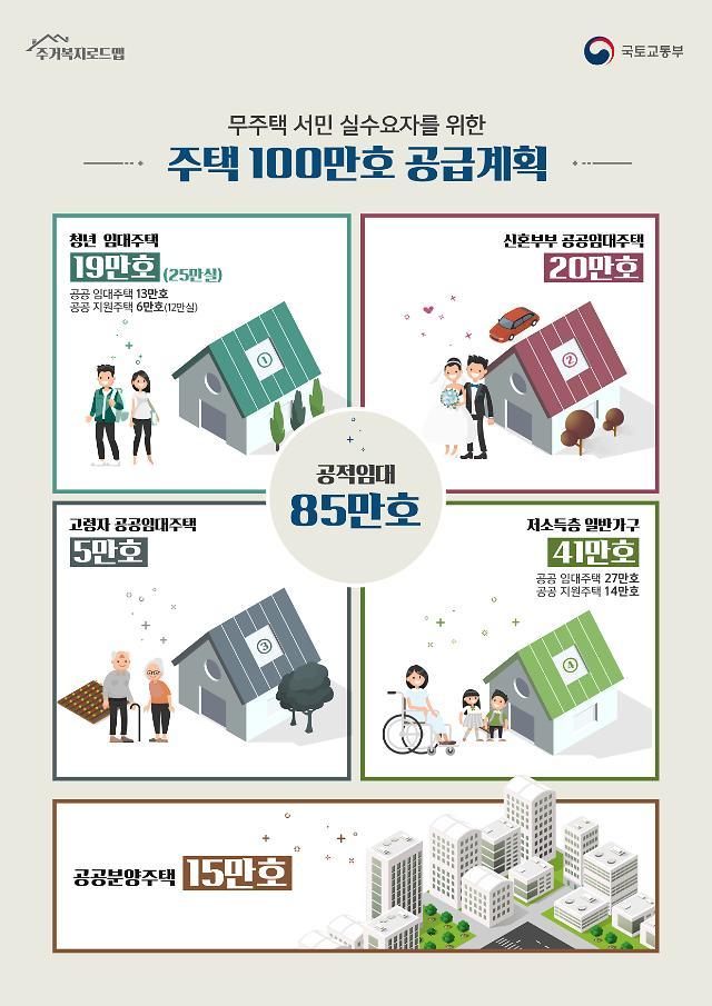 """""""민간 활력 위해 건설투자 역할 인정""""에 반색"""