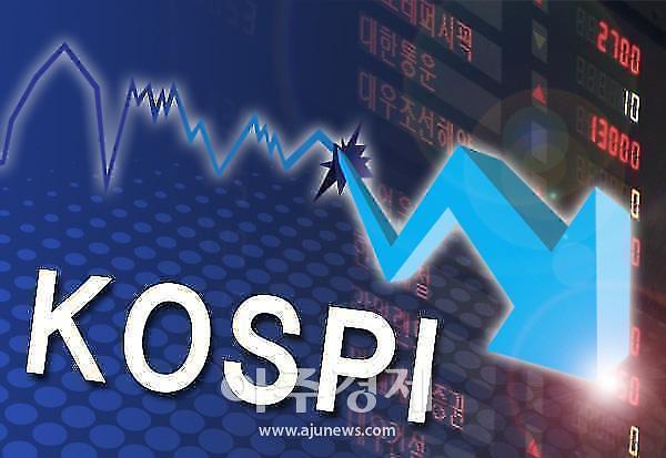 kospi, 外国投资者和机构投资者同时抛售下跌收盘