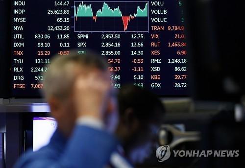 [글로벌마켓] 中성장률 사상 최저에 하락세…다우지수 0.95%↓