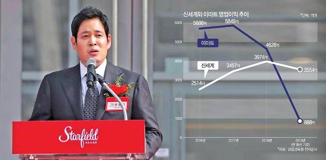 정용진의 '때이른 인사', 대형마트 3大 위기론 담았다