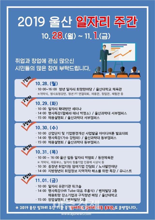 울산시, 28~11월1일 일자리 주간' 운영…취‧창업 정보 공유