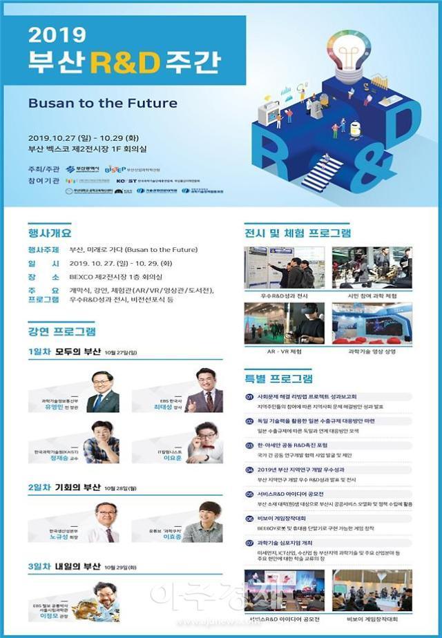 부산시, 27일 연구개발 주간 개막…산업과학혁신원 공동 주최