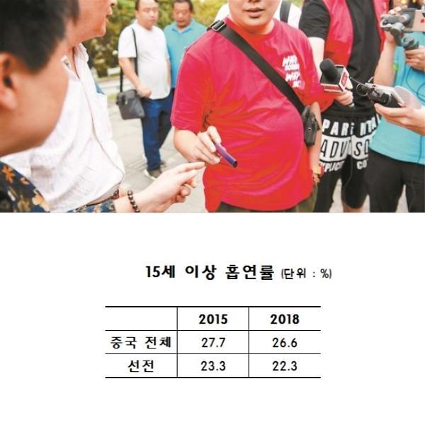 [특파원스페셜]홍콩 대체재 선전, 선진시민 만들기 프로젝트