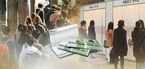 첫 희망 월급은 250만원… 현실은 220만원