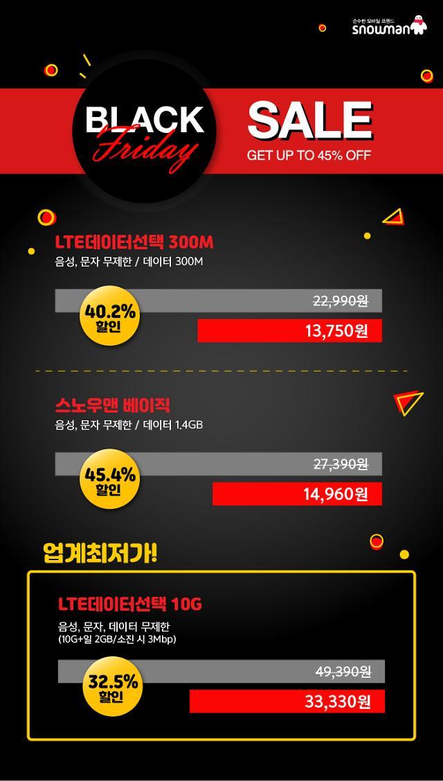 스노우맨, 최대 45.4% 할인된 알뜰폰 요금제 선보인다
