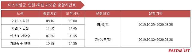 이스타항공, 단독 노선 인천-화롄 운항 시작