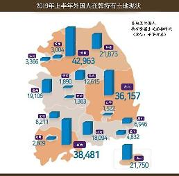 .外国人在韩持有土地增1.4% 总面积相当于3万个足球场.