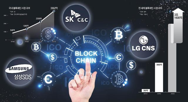 2019년은 블록체인 상용화 원년... 100억달러 규모 블록체인 서비스 발굴하려는 국내 IT 기업들