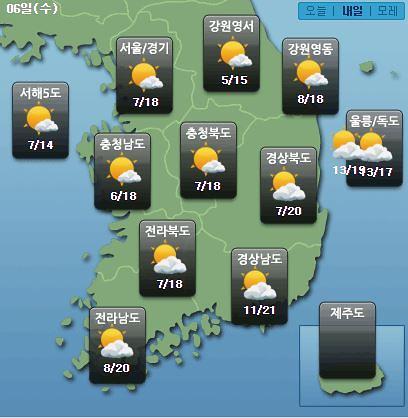[오늘의 날씨 예보] 전국 맑음, 서울 6도…미세먼지 보통