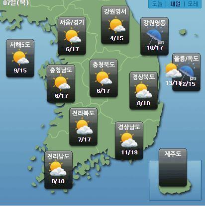 [오늘의 날씨 예보] 동해안, 낮부터 비…전국 맑음 미세먼지 보통