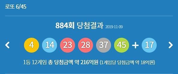 당첨금 17억 로또 884회 당첨번호 1등 명당은?