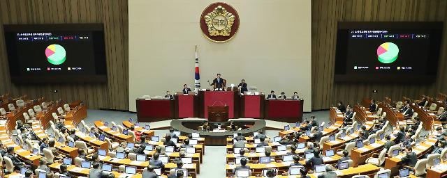 한국당, 예결소위 위원에 정용기·이종배·송언석 등 6명 선임