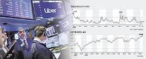 グローバル金融市場、「恐怖」の代わりに「貪欲」・・・低迷の警告灯を消すか、消さないか