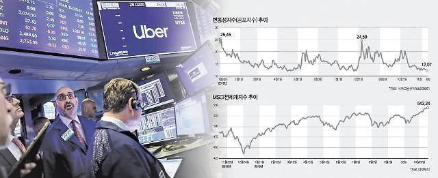 """全球金融市场""""贪欲""""代替""""恐惧"""" 停止停滞不前的警告"""