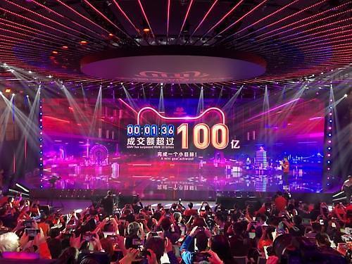 中国成功举办阿里巴巴光棍节的秘诀是什么?