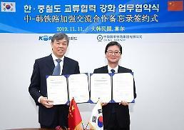.韩中签署加强铁路合作备忘录.