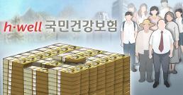 .韩国健康保险当期收支可能会减少3.2万亿韩元.