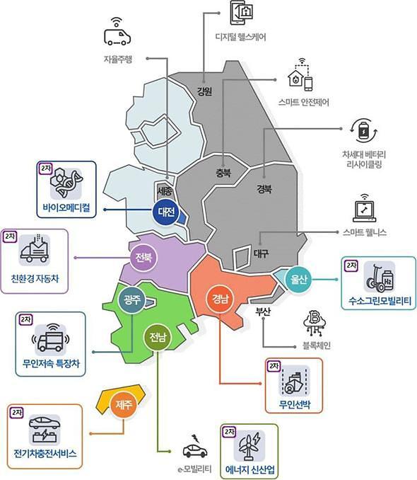 울산 수소차·제주 전기차, 규제자유특구 7곳 추가 지정