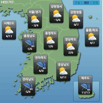[내일 날씨] 14일 수능날 한파, 아침 체감온도 -10도 안팎…눈·비 소식도
