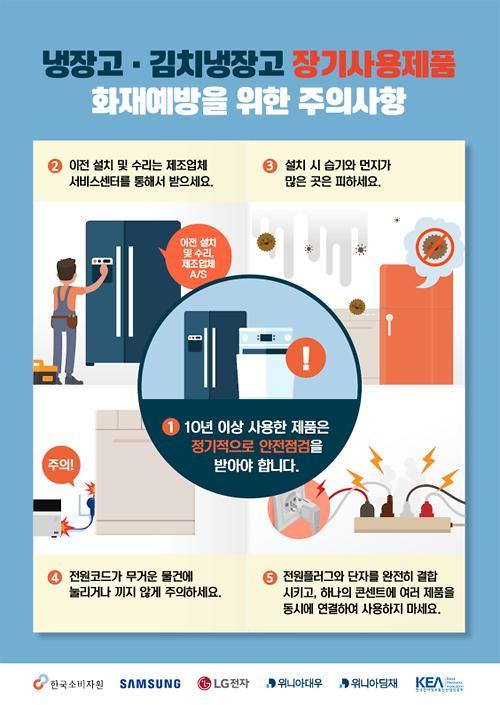 김치냉장고, 정기적으로 후면 청소해야 화재에 안전