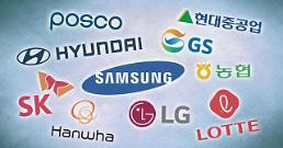 """.韩猎头企业发布2020年企业高层人事特点报告:""""风暴(STORM)""""成为关键词."""