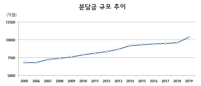 韓美 SMA 결렬... 선례 제공 韓 VS 막무가내 美